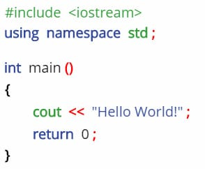 Hello world syntax for C++