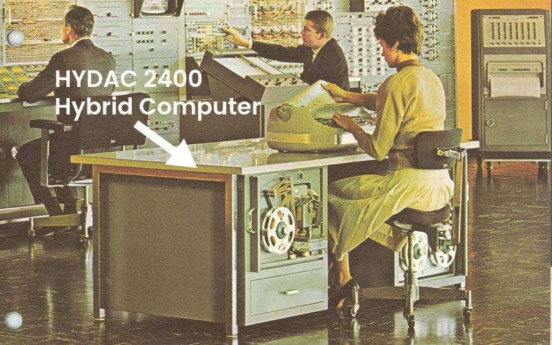 What is a computer? Hydac 2400 hybrid computer